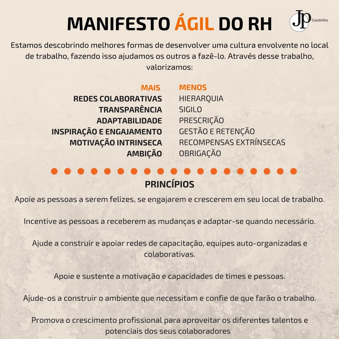Manifesto Ágil do RH